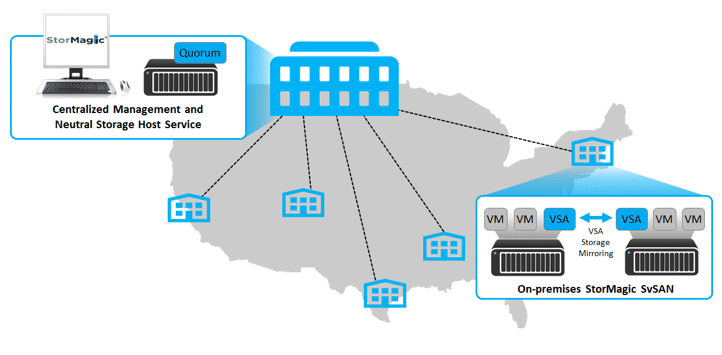 Is This Storage Solution the Holy Grail for Distributed Organizations?