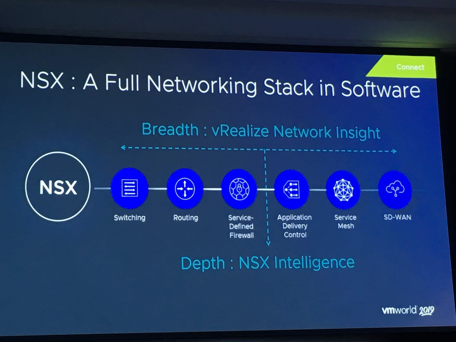NSX software stack with NSX Intelligence