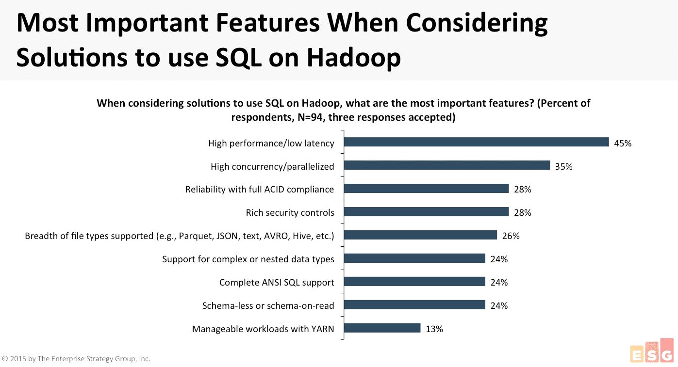 SQL_on_Hadoop.png