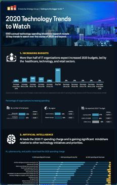 TSIS-Infographic