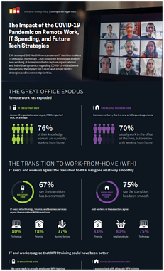 covid-impact-infographic