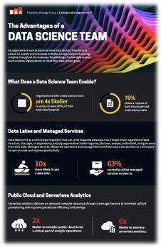 data-science-team-IG-web