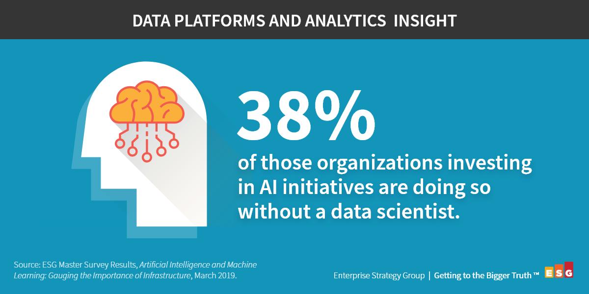 ESG Research Data Point