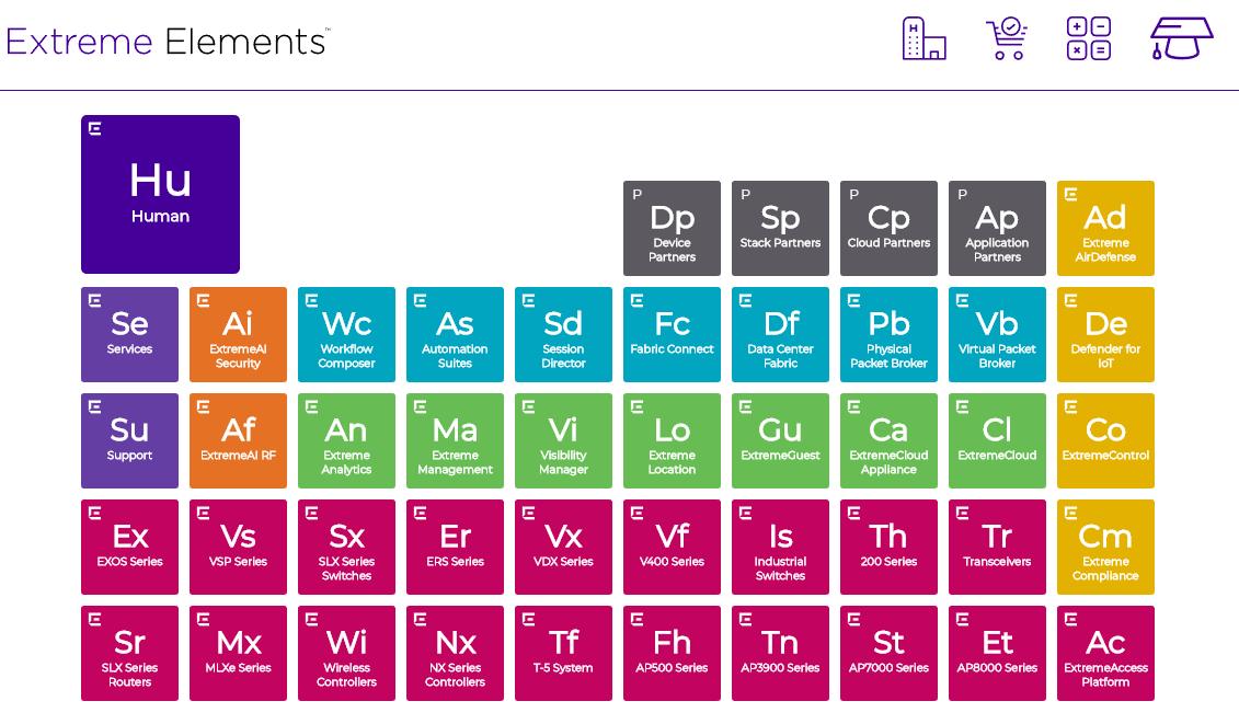extreme-elements