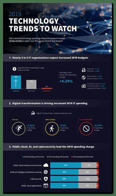 ESG-Infographic_IT-Spending-Intention-2019