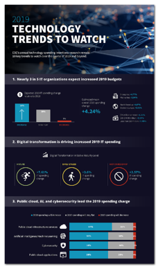 ESG-Infographic_IT-Spending-Intention-2019