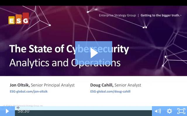 ESG Featured