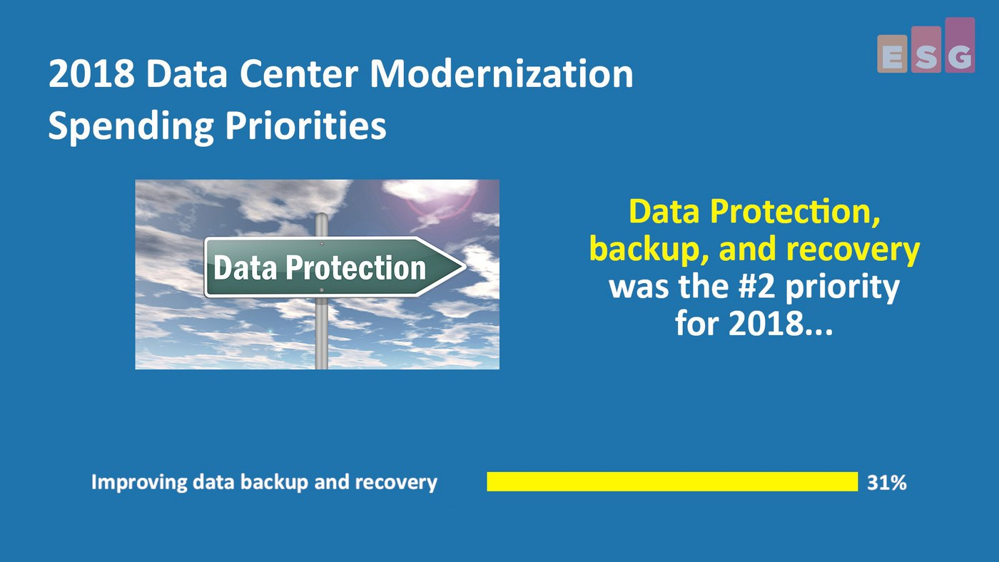 2018 Data Protection Predictions (Video)
