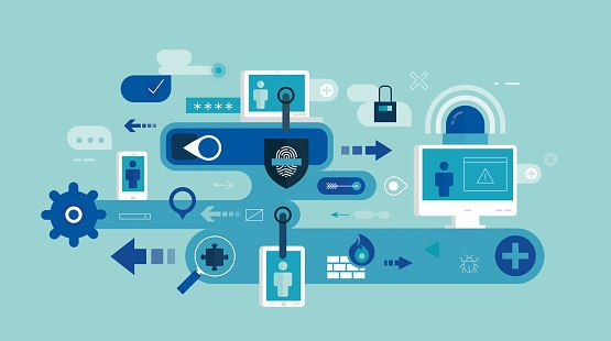 Endpoint Security Suites Must Detect/Prevent Threats AND Ease Operations
