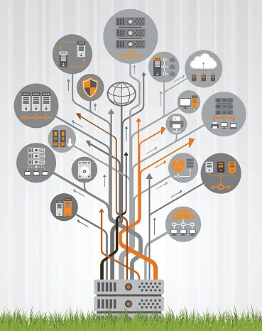 SIEM: Remains an Enterprise Security Architecture Requirement