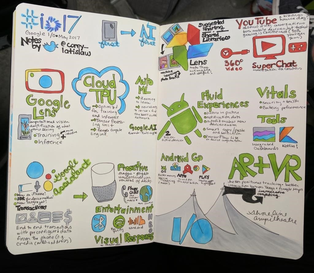 Google I/O Fascinates Developers, but How About CIOs?