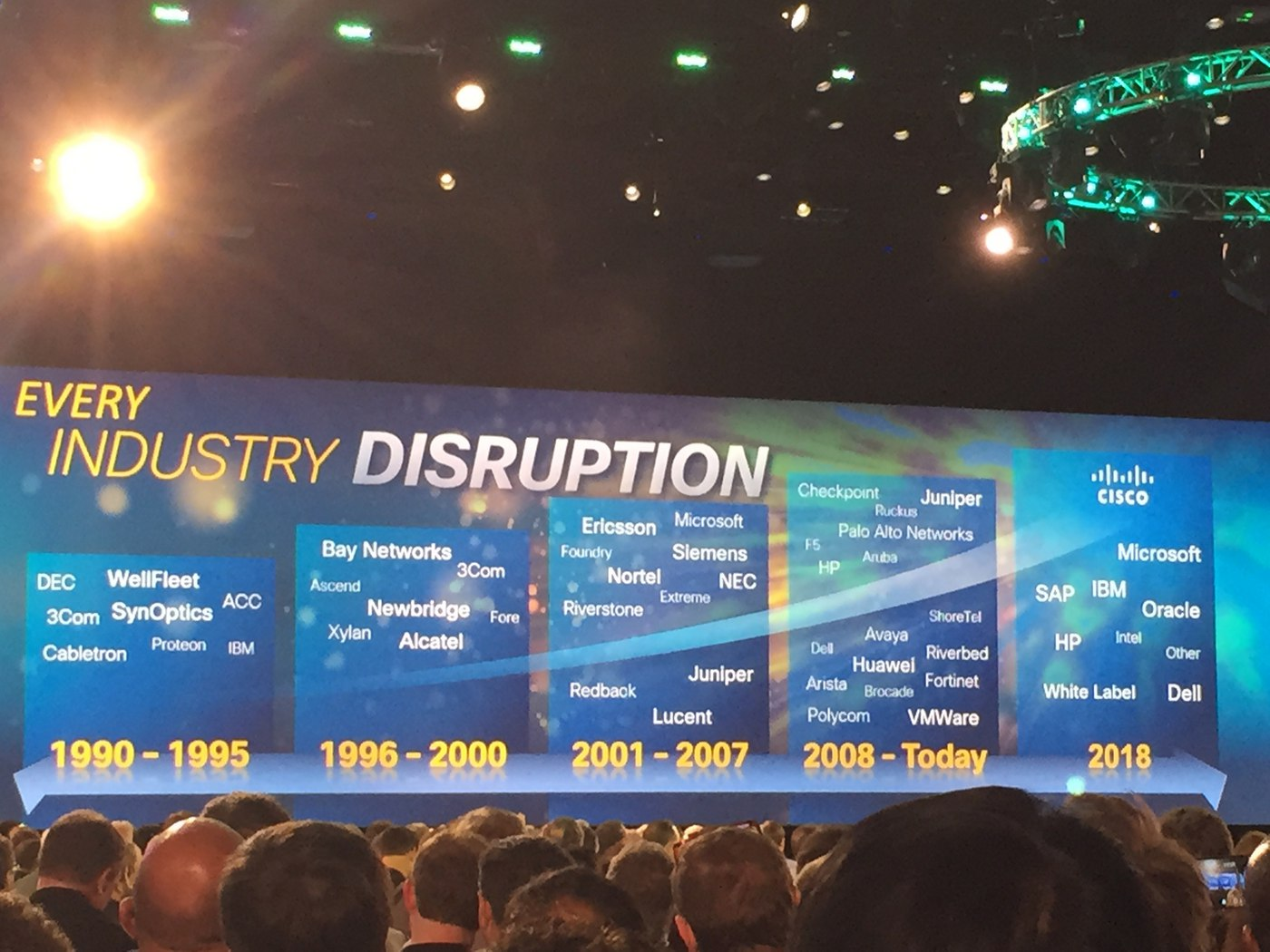 Can Cisco's Intercloud Offering Deliver On Fast IT?