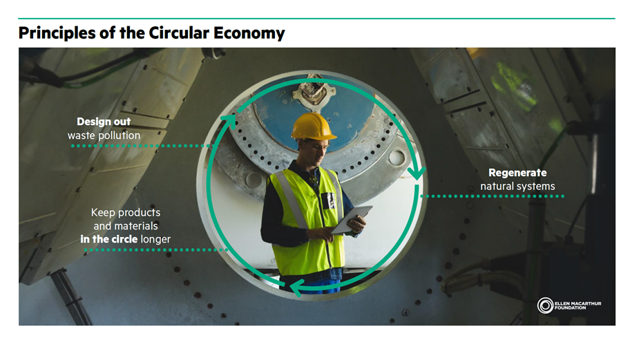 How a Circular Economy Can Help Accelerate Your Digital Transformation Efforts