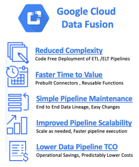 ESG Economic Validation: The Economic Benefits of Google Cloud DataFusion