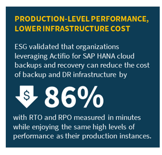 ESG Technical Review: SAP HANA Recovery and Performance with Actifio on Google Cloud