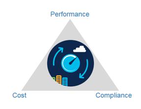 ESG Technical Validation: Cisco Workload Optimization Manager (CWOM)