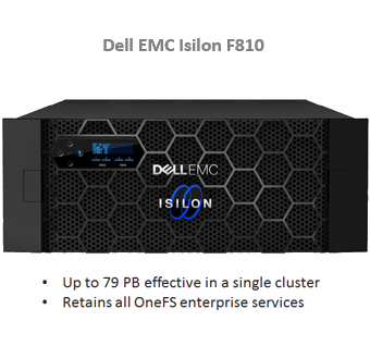 ESG Technical Validation: Dell EMC Isilon F810 with Inline Data Compression