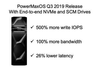 ESG Technical Validation: Dell EMC PowerMax and SCM Powered by Dual-port Intel Optane Technology Combine to Improve Overall System Performance