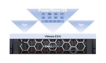 ESG Technical Review: Dell EMC PowerStore: Data-centric, Intelligent, Adaptable Storage