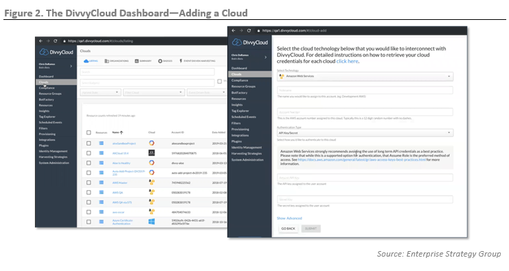 ESG Technical Review: DivvyCloud Cloud and Container Security