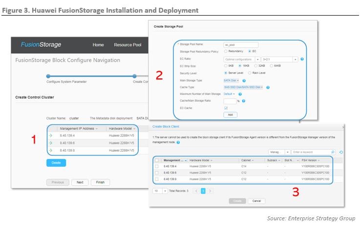 ESG Technical Review: Huawei FusionStorage Cloud Storage