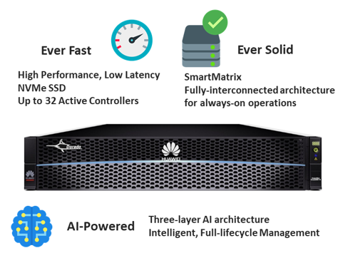 ESG Technical Review: Huawei OceanStor Dorado V6 All-flash Storage