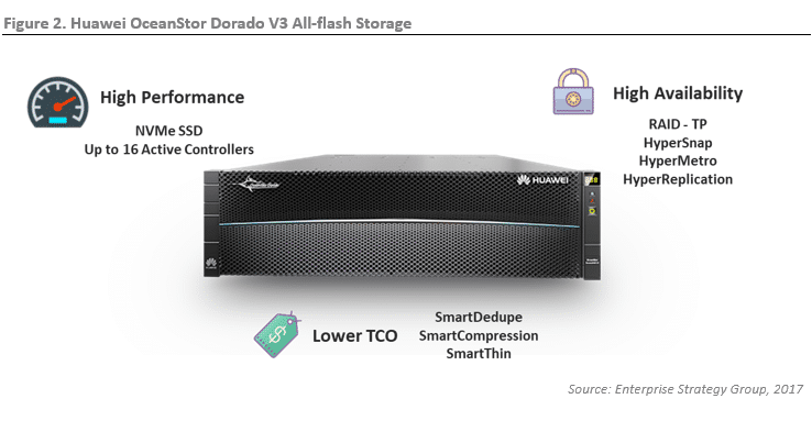ESG Lab Review: Huawei OceanStor Dorado V3 All-flash Storage