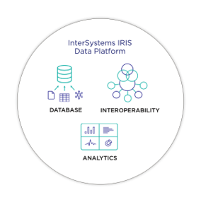 ESG Technical Review: InterSystems IRIS - High Performance Data Management Software for Concurrent Data Ingestion and Real-time Queries