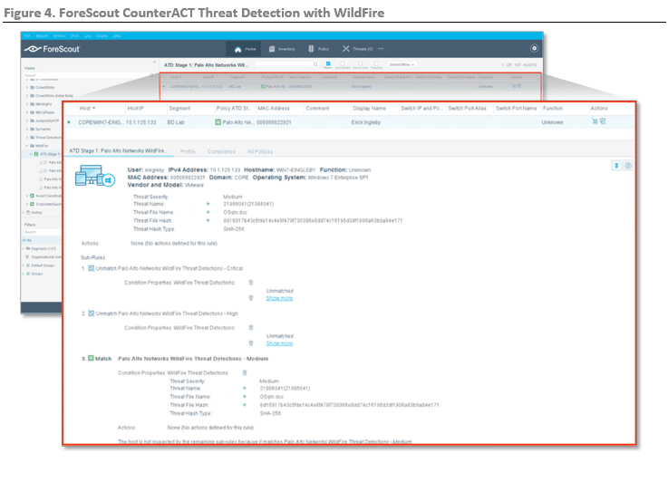 ESG Lab Review: ForeScout Extended Modules for Palo Alto