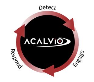 ESG Lab Review: High-fidelity Breach Detection with Acalvio Autonomous Deception