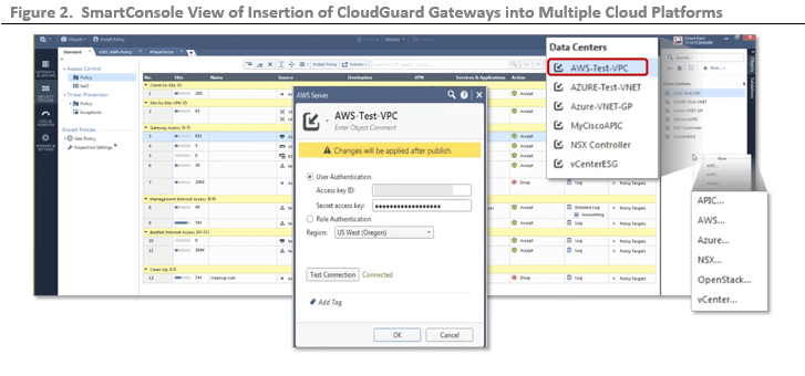 ESG Lab Validation: Advanced Cloud Security with Check Point