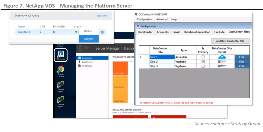 ESG Technical Validation: VDI at Enterprise Scale with NetApp Virtual DesktopService