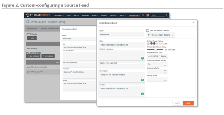 ESG Lab Review: ThreatConnect TC Identify Delivers Threat
