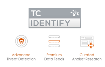 ESG Lab Review: ThreatConnect TC Identify Delivers Threat Intelligence