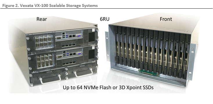 ESG Lab Review: Vexata VX-100 Scalable Storage Systems