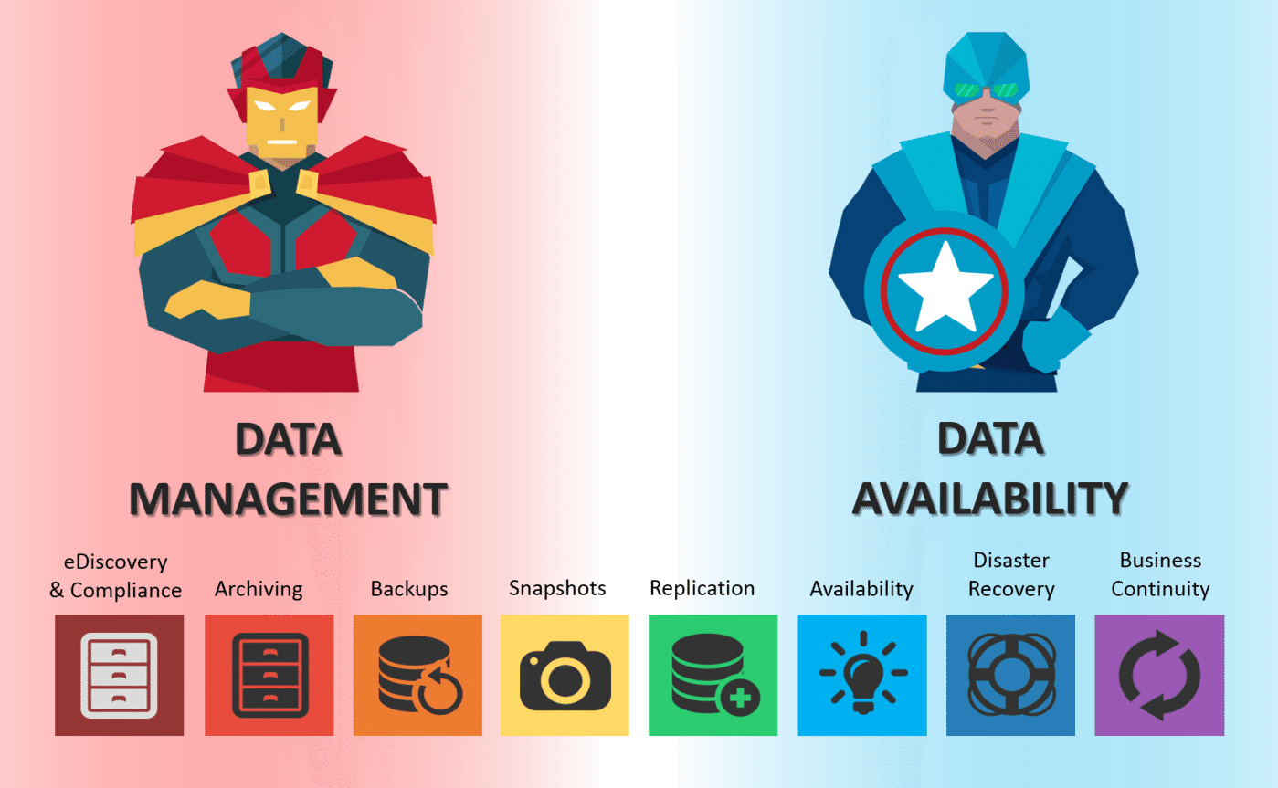 Is Your Data Protection Strategy Suffering a Civil War?