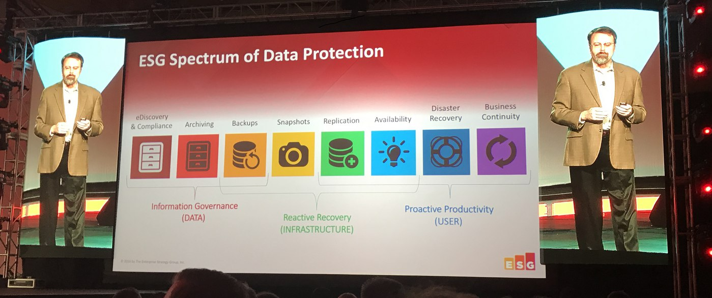 Wrap-up on Backup – from Veritas Sales Conference FY18